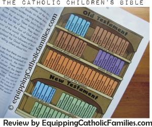 Bible Bookshelf