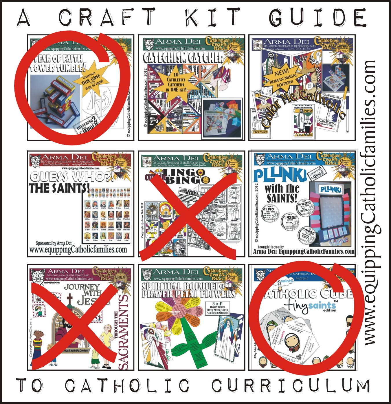 A Craft Kit Guide to Catholic Curriculum