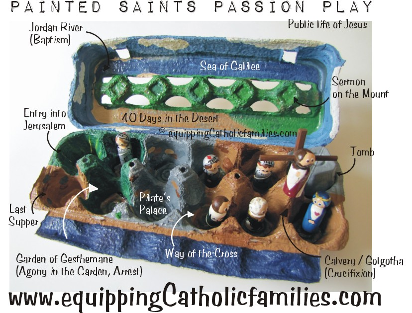 painted saints passion play