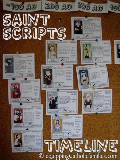 Saints Timeline