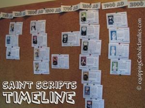 Saint-Scripts-Timeline-300x224